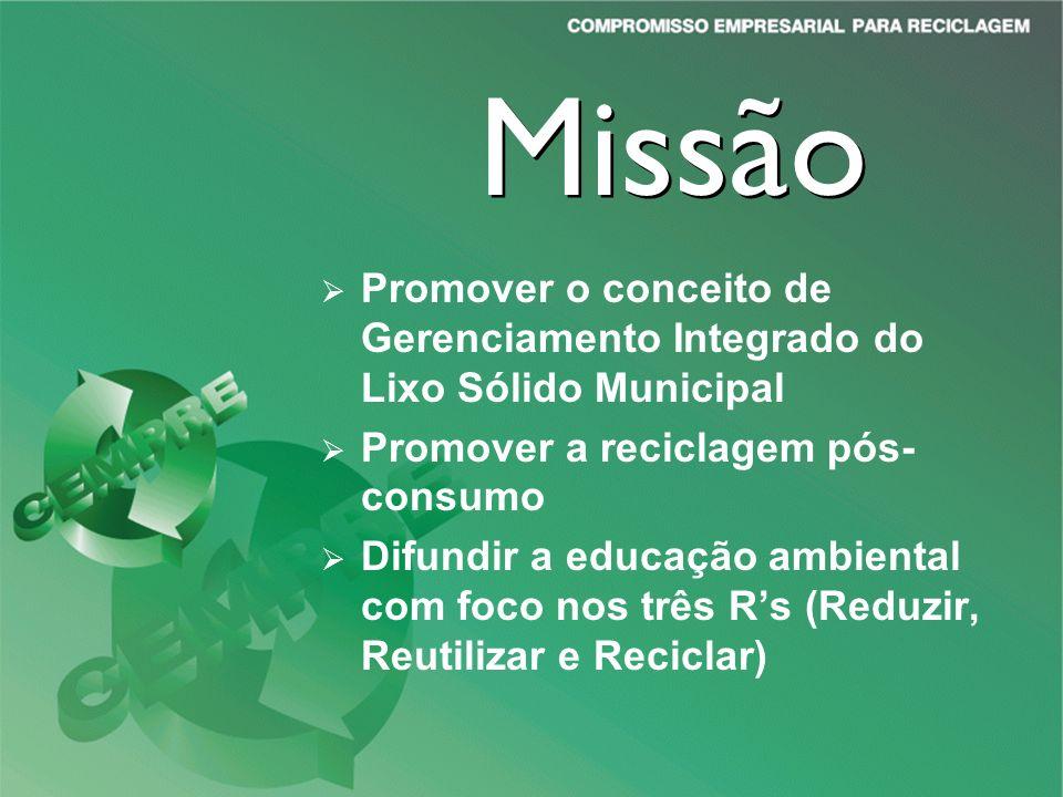 Missão Promover o conceito de Gerenciamento Integrado do Lixo Sólido Municipal. Promover a reciclagem pós-consumo.