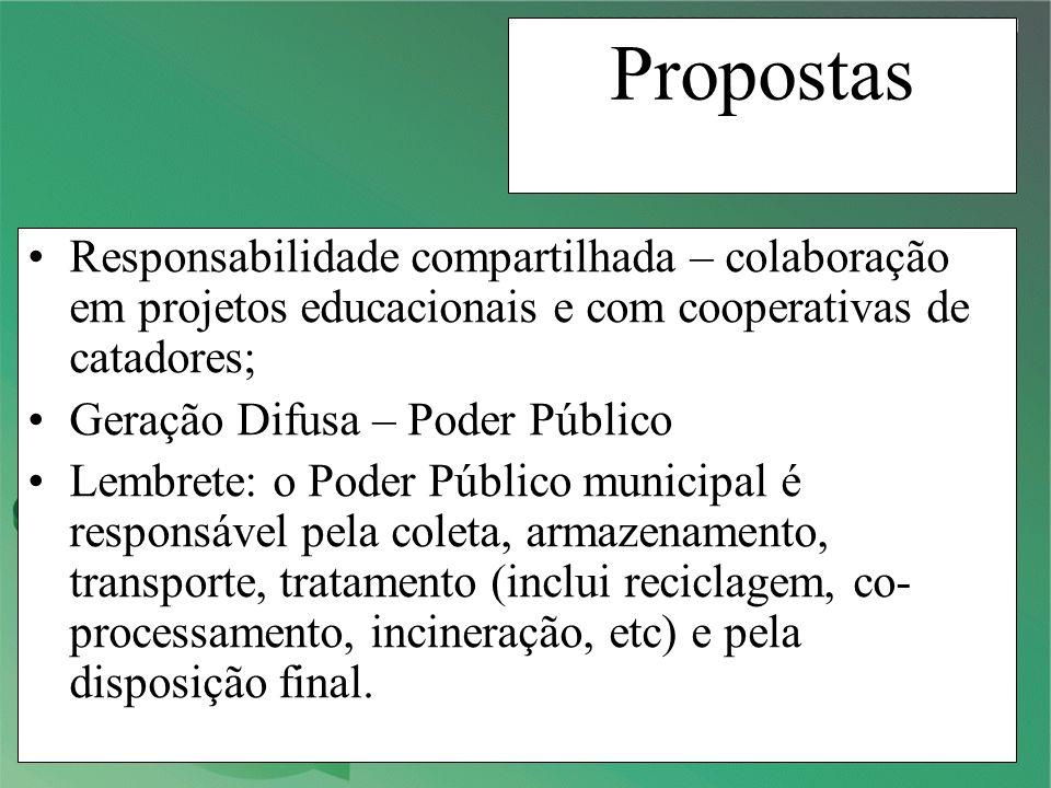 Propostas Responsabilidade compartilhada – colaboração em projetos educacionais e com cooperativas de catadores;