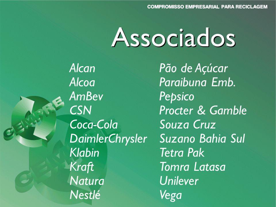 Associados Alcan Alcoa AmBev CSN Coca-Cola DaimlerChrysler Klabin