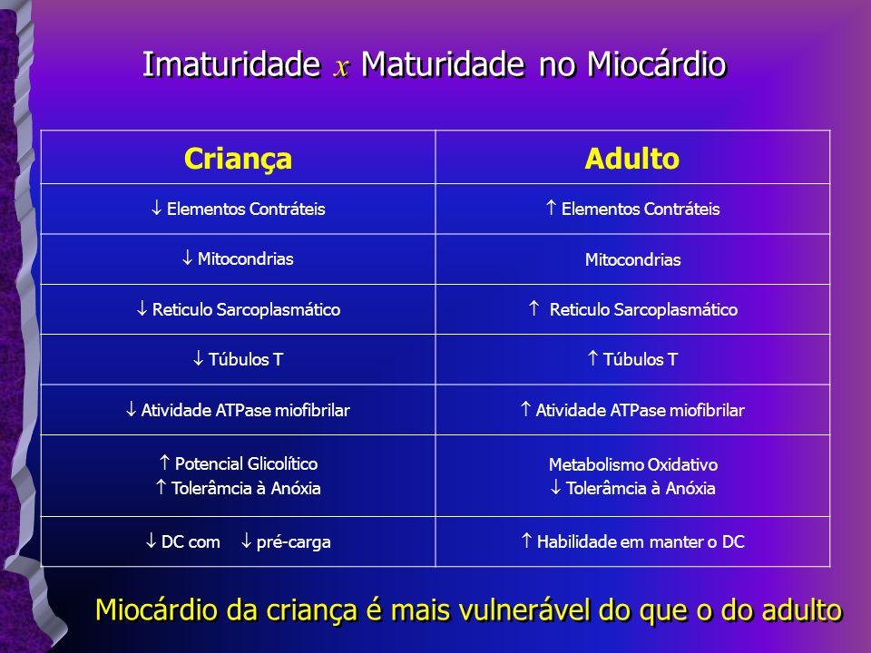 Imaturidade x Maturidade no Miocárdio