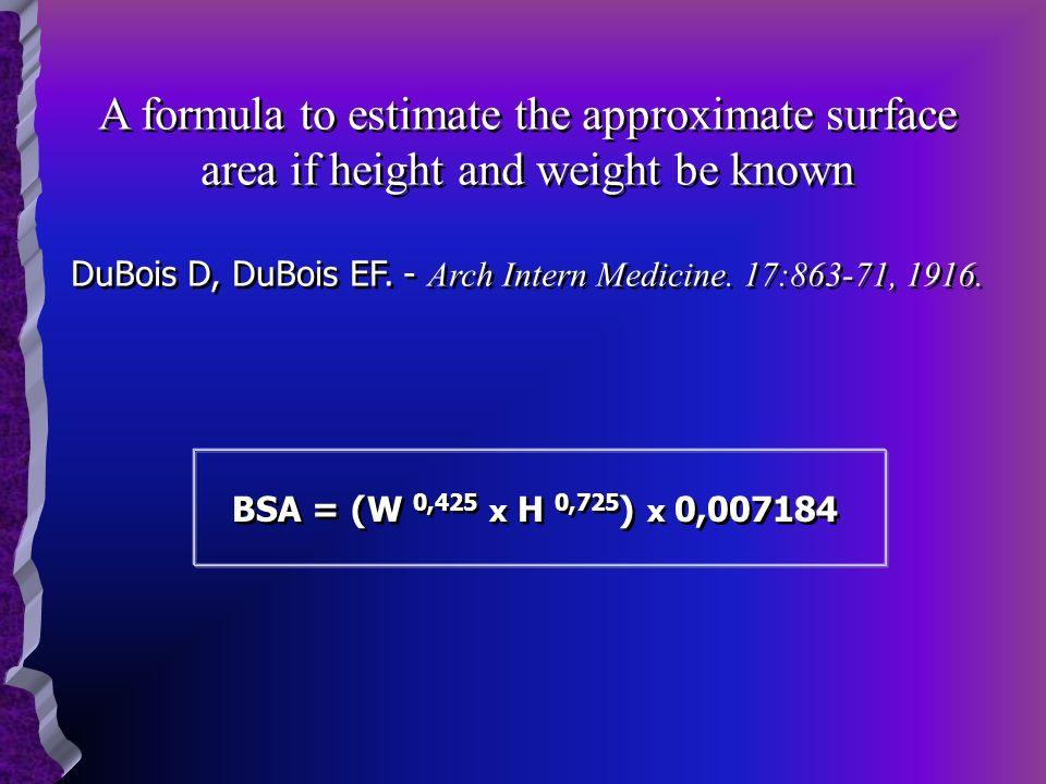 DuBois D, DuBois EF. - Arch Intern Medicine. 17:863-71, 1916.