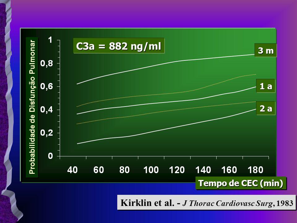 Kirklin et al. - J Thorac Cardiovasc Surg, 1983