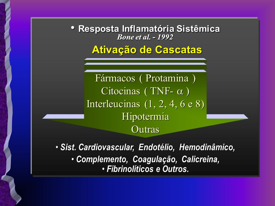 Resposta Inflamatória Sistêmica Ativação de Cascatas