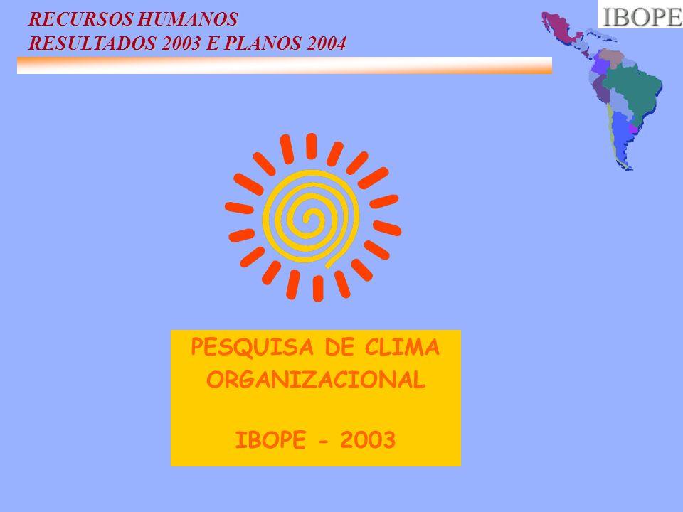 PESQUISA DE CLIMA ORGANIZACIONAL IBOPE - 2003