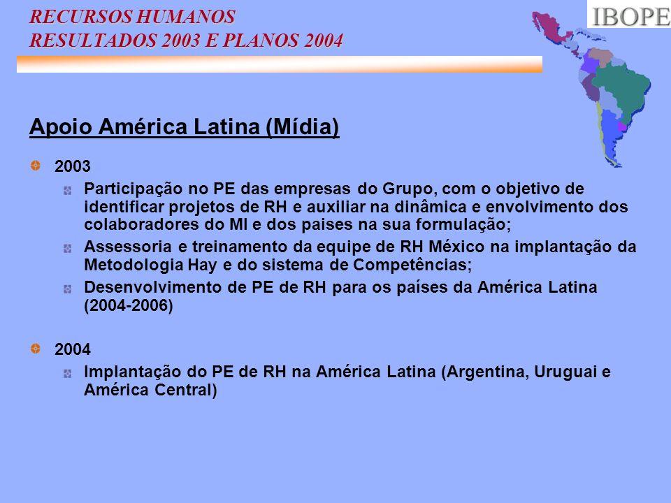 RECURSOS HUMANOS RESULTADOS 2003 E PLANOS 2004