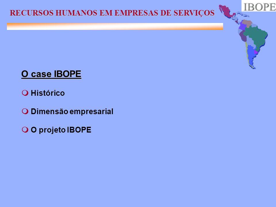 O case IBOPE RECURSOS HUMANOS EM EMPRESAS DE SERVIÇOS  Histórico