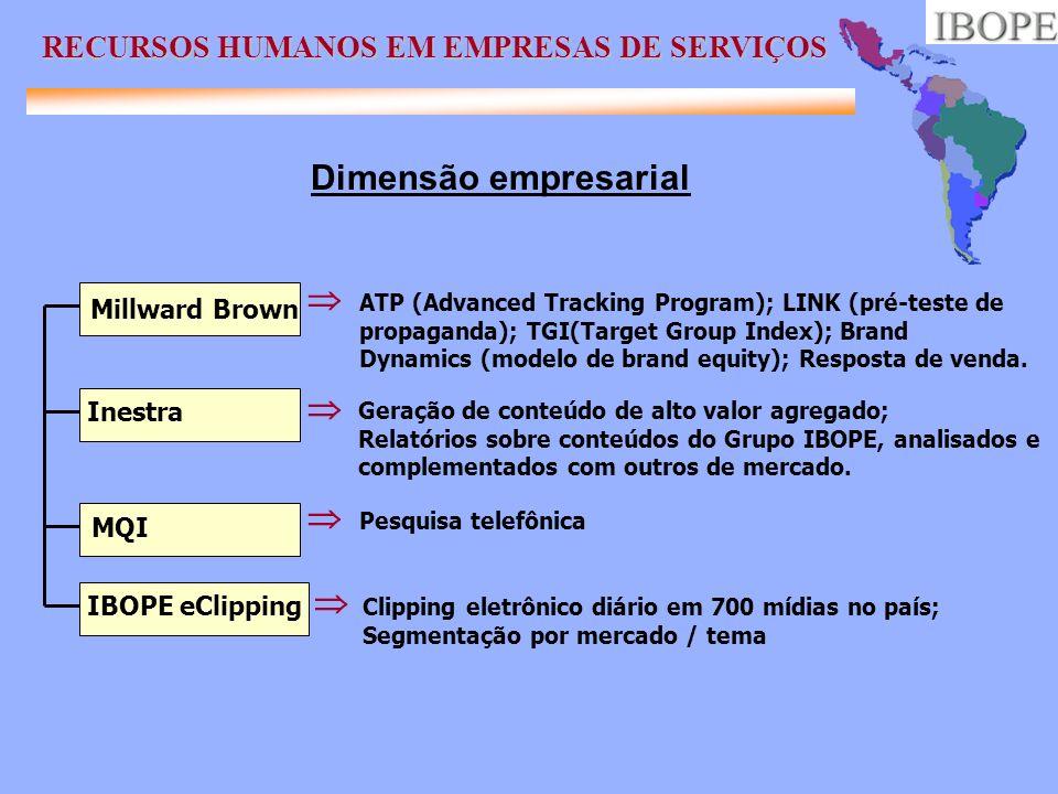 Dimensão empresarial     RECURSOS HUMANOS EM EMPRESAS DE SERVIÇOS