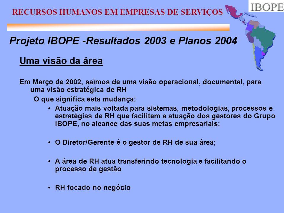 Projeto IBOPE -Resultados 2003 e Planos 2004