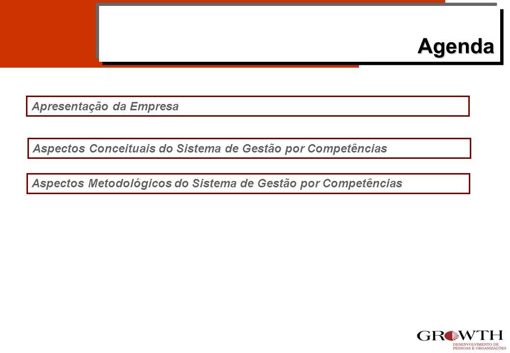 Agenda Apresentação da Empresa