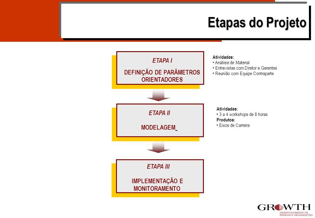 DEFINIÇÃO DE PARÂMETROS ORIENTADORES