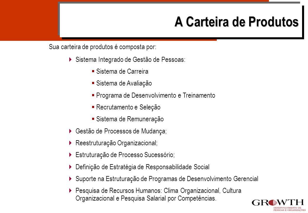 A Carteira de Produtos Sua carteira de produtos é composta por: