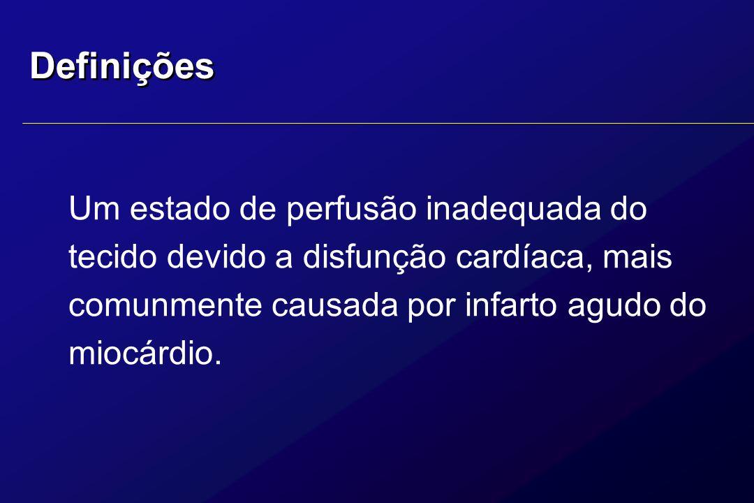 Incidência Choque cardiogênico apresenta complicações em