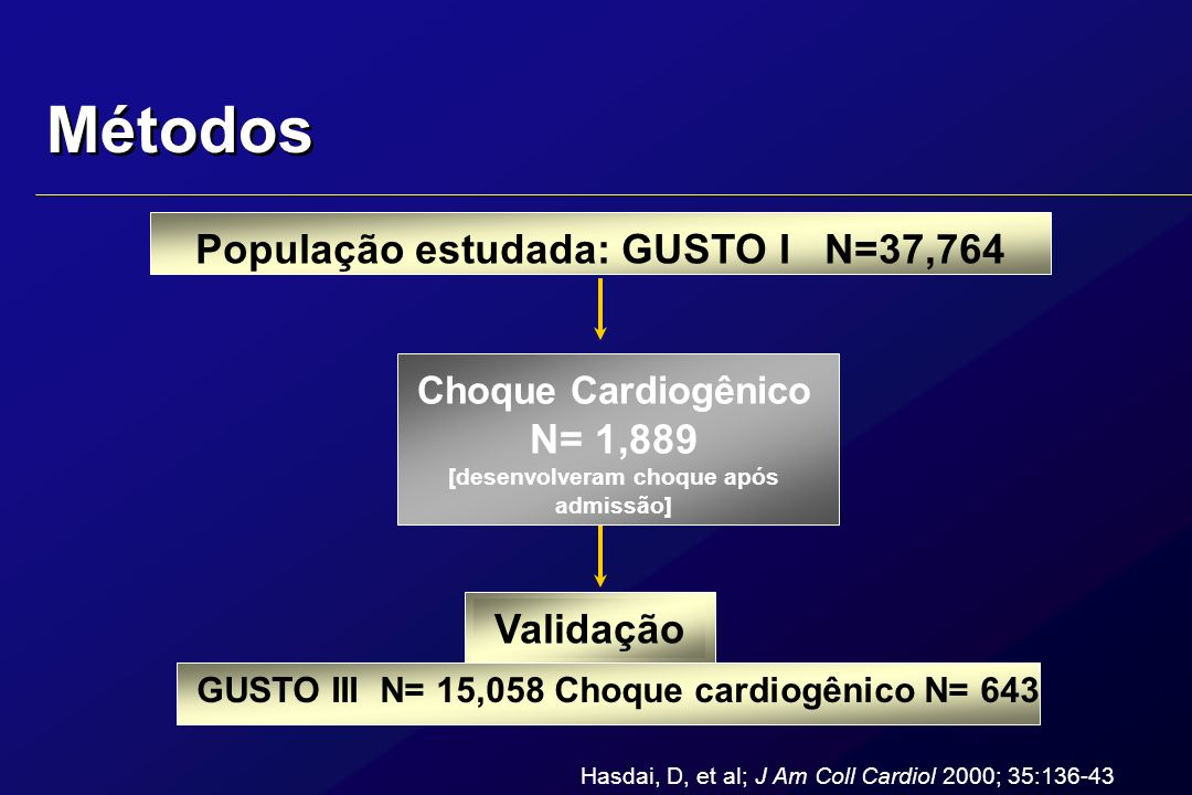 Predictores do choque cardiogênico após terapia com trombolíticos no infarto agudo do miocárdio