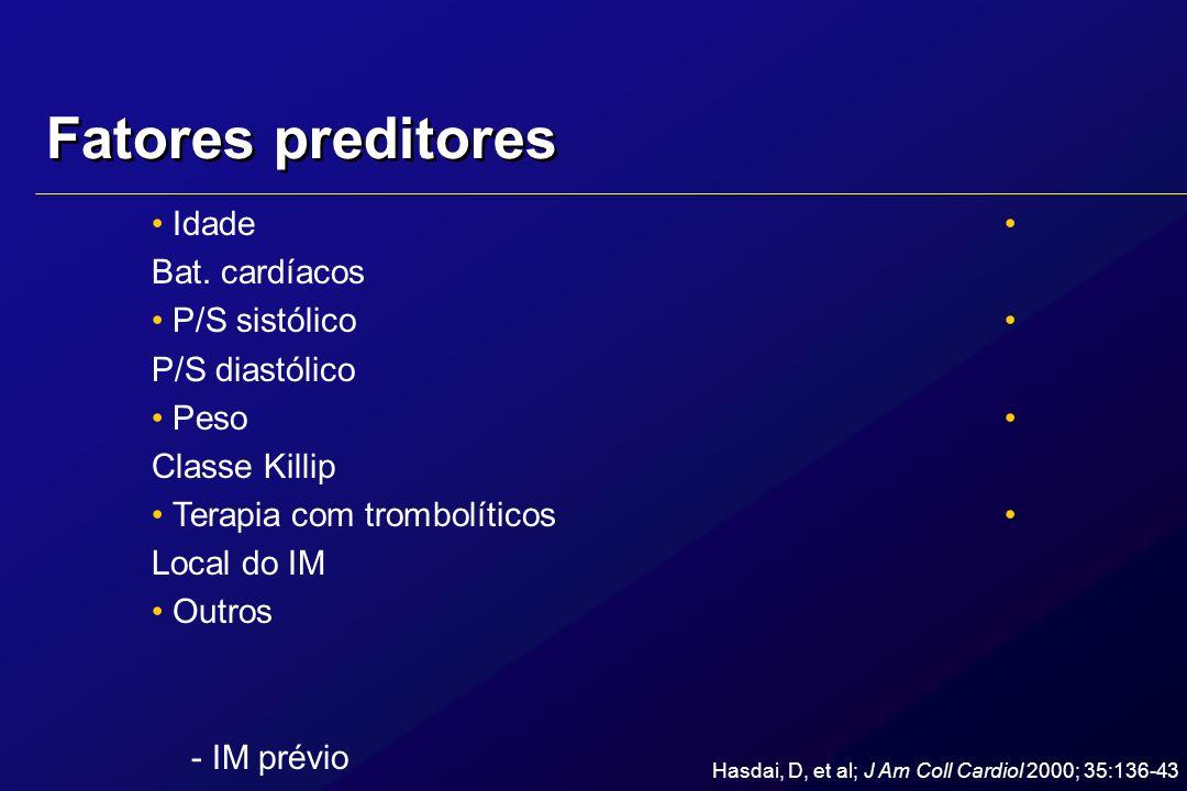 Base independente de preditores no desenvolvimento de choque cardiogênico: