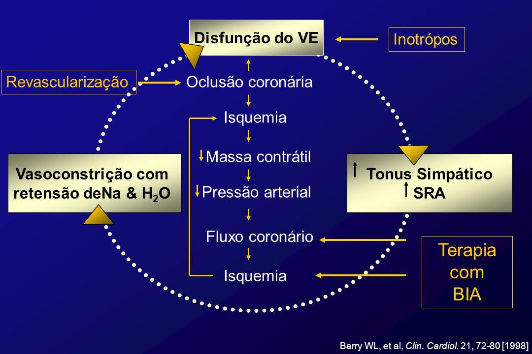 Intervenção precoce em IAM complicados por choque cardiogênico