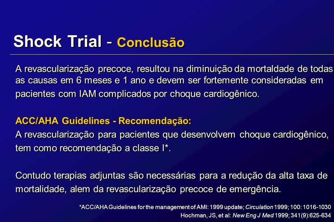 Shock Trial Mortalidade geral p= 0.11 p= 0.027 63.1 Percentual 56 50.3