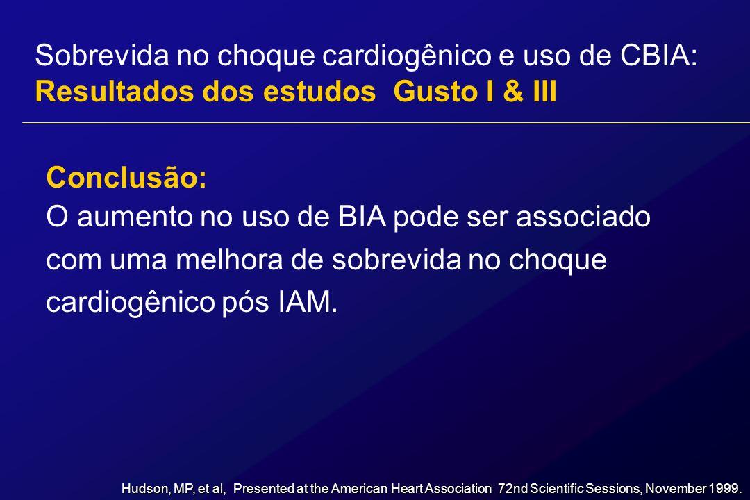 Uso de BIA vs. Sobrevivência em choque cardiogênico