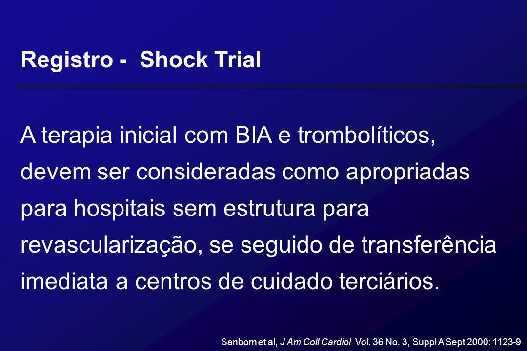 Registro - Shock Trial 63% % TT & BIA 47% TT Mortalidade a 30 dias