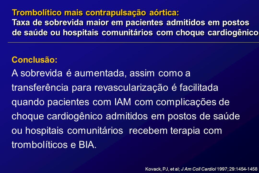 Trombolítico mais contrapulsação aórtica: Taxa de sobrevida maior em pacientes admitidos em postos de saúde ou hospitais comunitários com choque cardiogênico