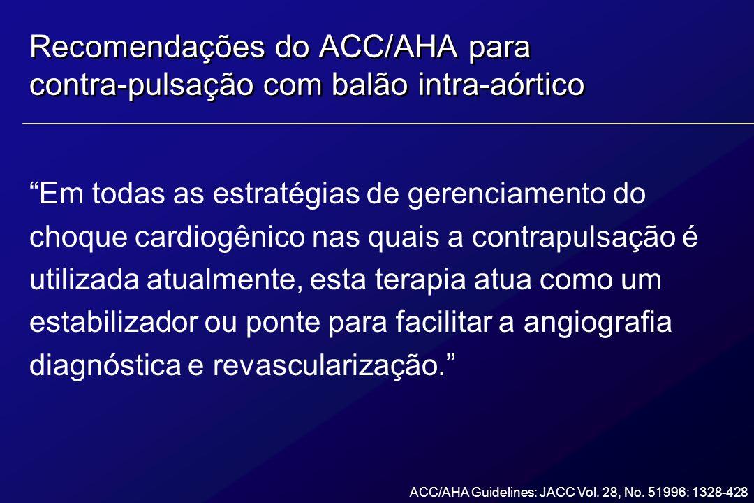 Recomendações do ACC/AHA para contra-pulsação com balão intra-aórtico