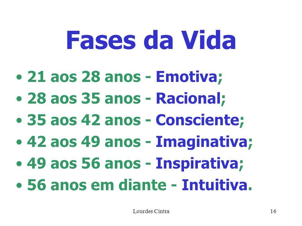 Fases da Vida 21 aos 28 anos - Emotiva; 28 aos 35 anos - Racional;