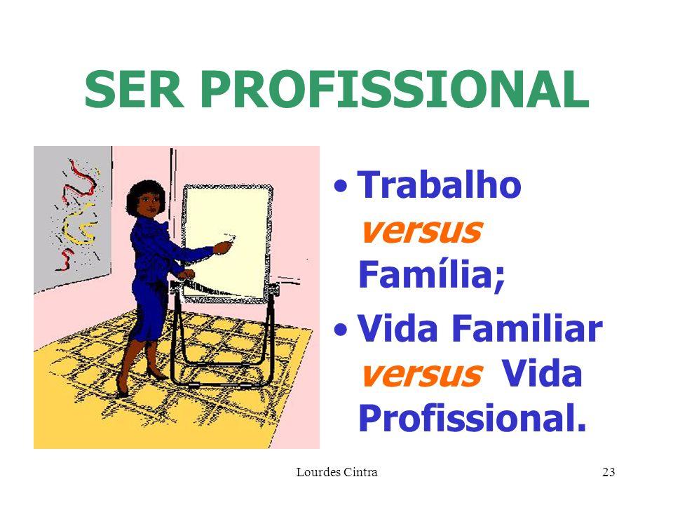 SER PROFISSIONAL Trabalho versus Família;