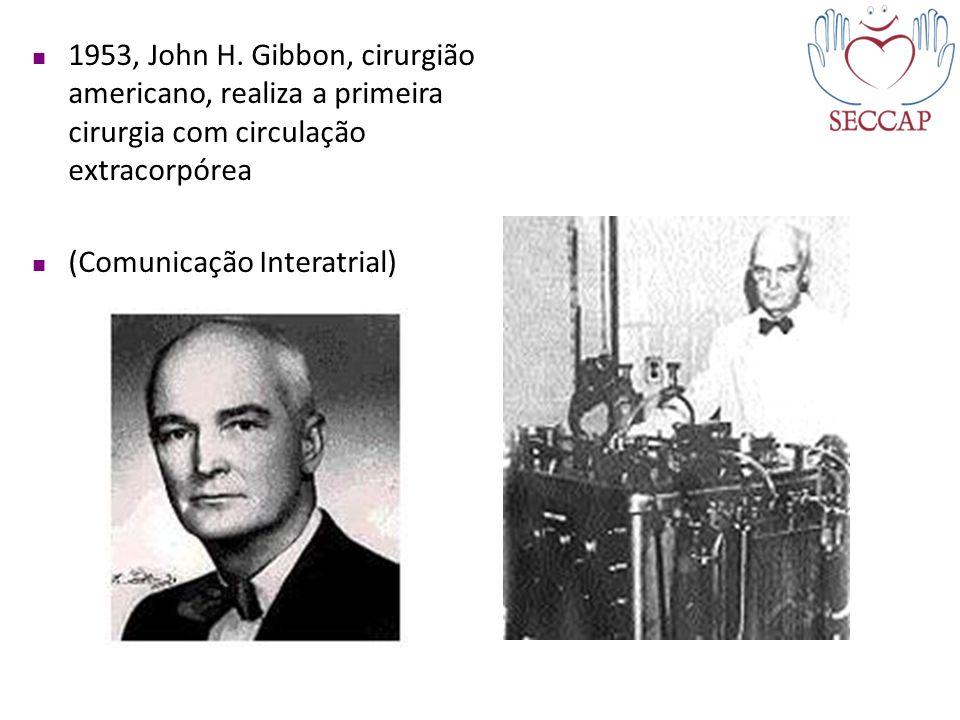 1953, John H. Gibbon, cirurgião americano, realiza a primeira cirurgia com circulação extracorpórea