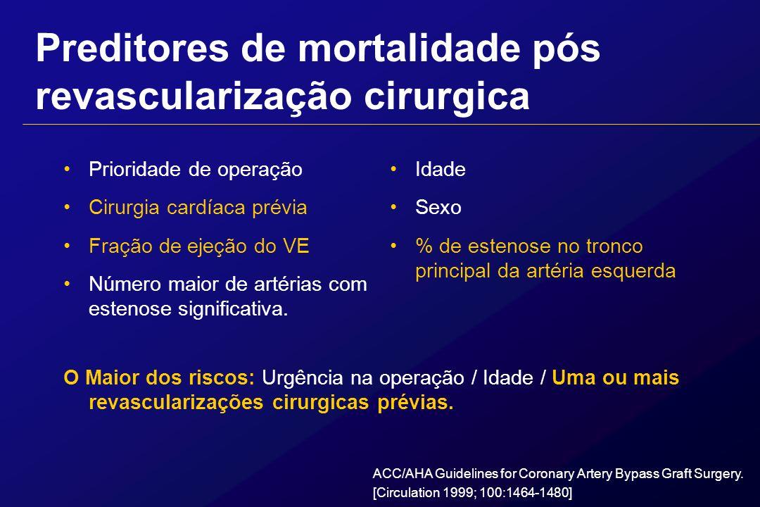 Preditores de mortalidade pós revascularização cirurgica