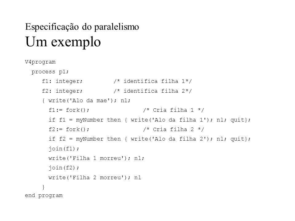 Especificação do paralelismo Um exemplo