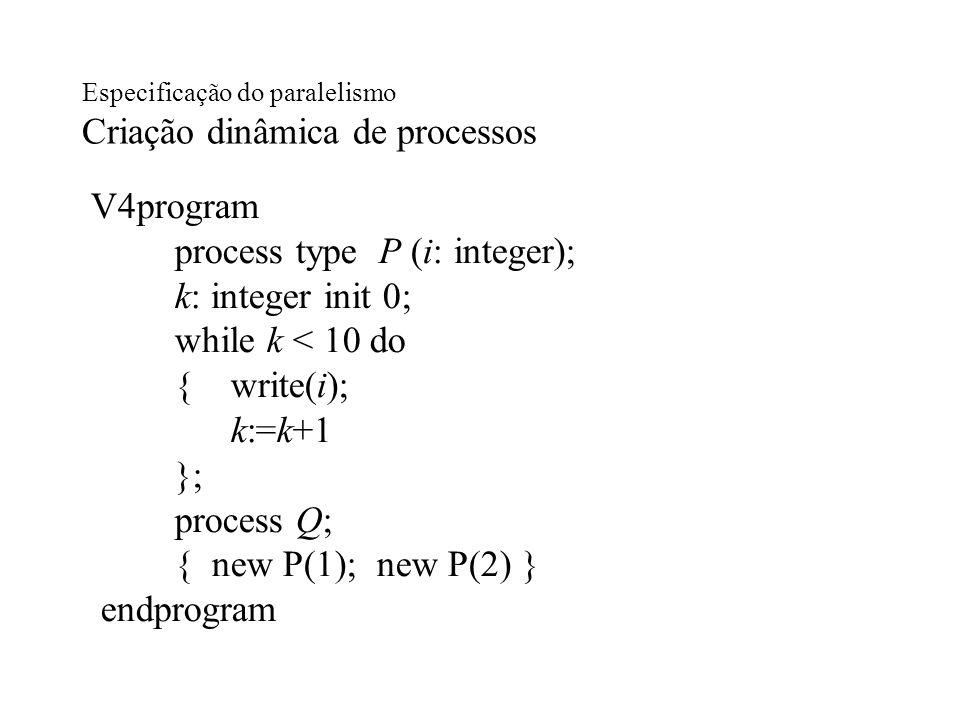 Especificação do paralelismo Criação dinâmica de processos