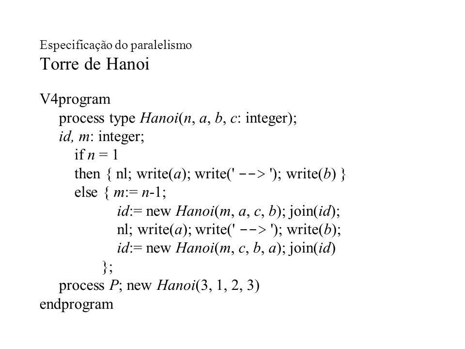 Especificação do paralelismo Torre de Hanoi