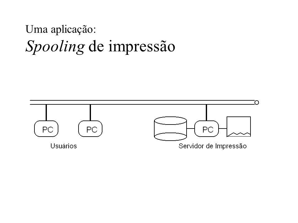 Uma aplicação: Spooling de impressão