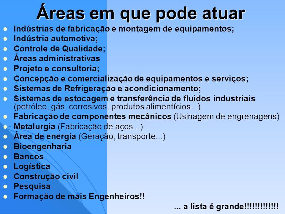 Áreas em que pode atuar Indústrias de fabricação e montagem de equipamentos; Indústria automotiva;