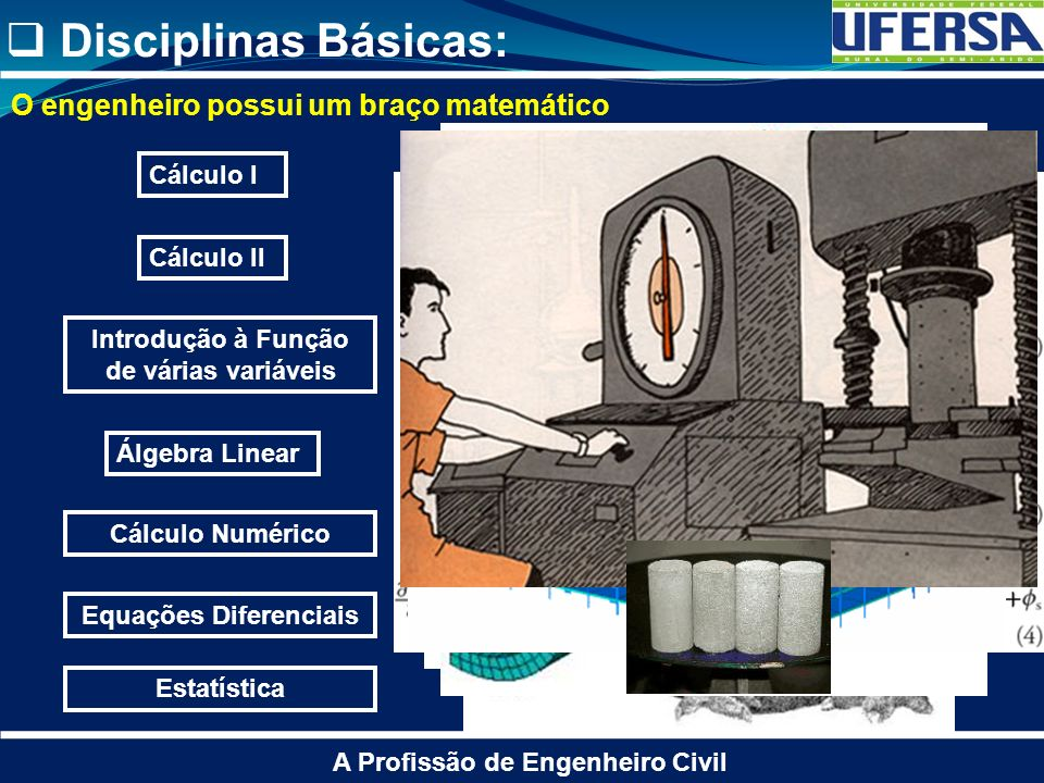 Disciplinas Básicas: O engenheiro possui um braço matemático Cálculo I