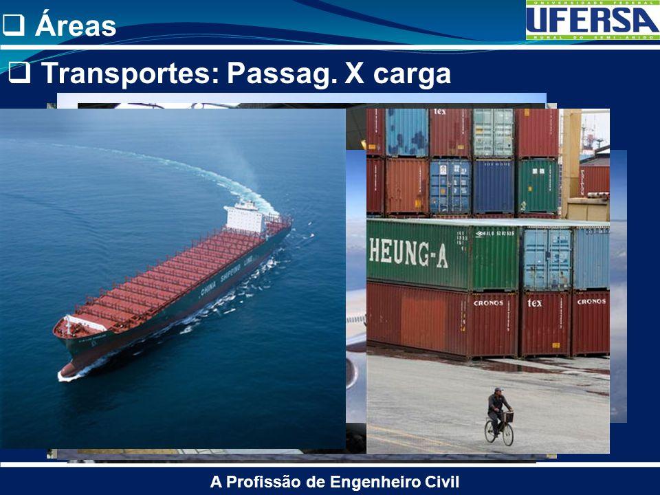 Transportes: Passag. X carga A Profissão de Engenheiro Civil