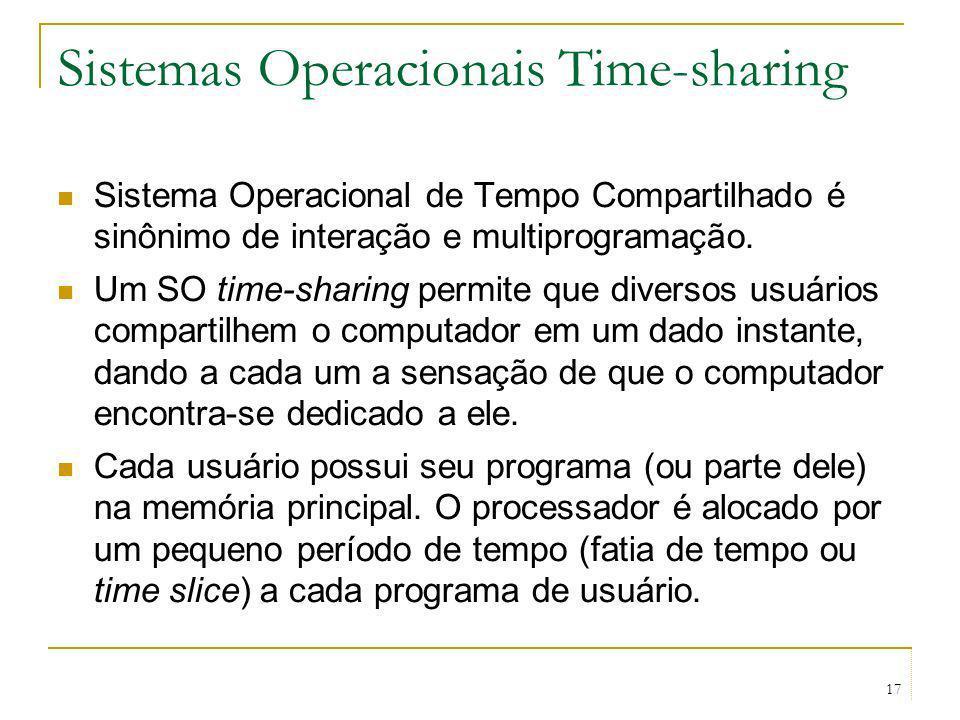Sistemas Operacionais Time-sharing