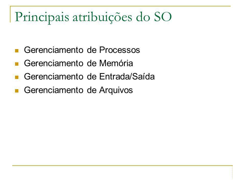 Principais atribuições do SO