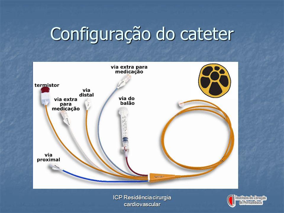Configuração do cateter