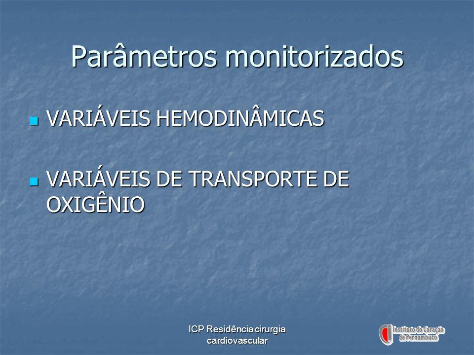 Parâmetros monitorizados