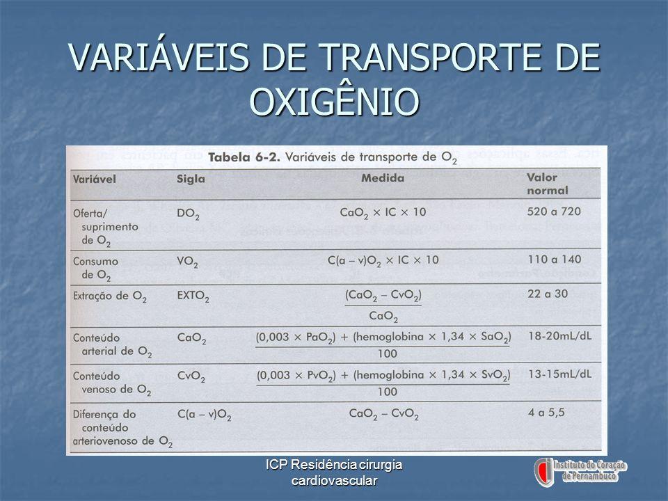 VARIÁVEIS DE TRANSPORTE DE OXIGÊNIO