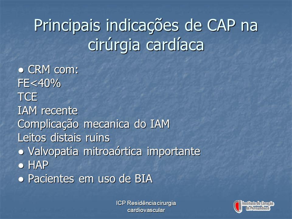 Principais indicações de CAP na cirúrgia cardíaca