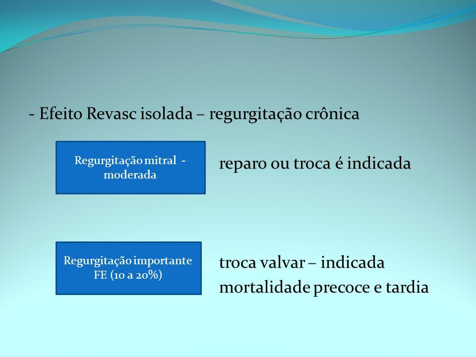 - Efeito Revasc isolada – regurgitação crônica reparo ou troca é indicada troca valvar – indicada mortalidade precoce e tardia