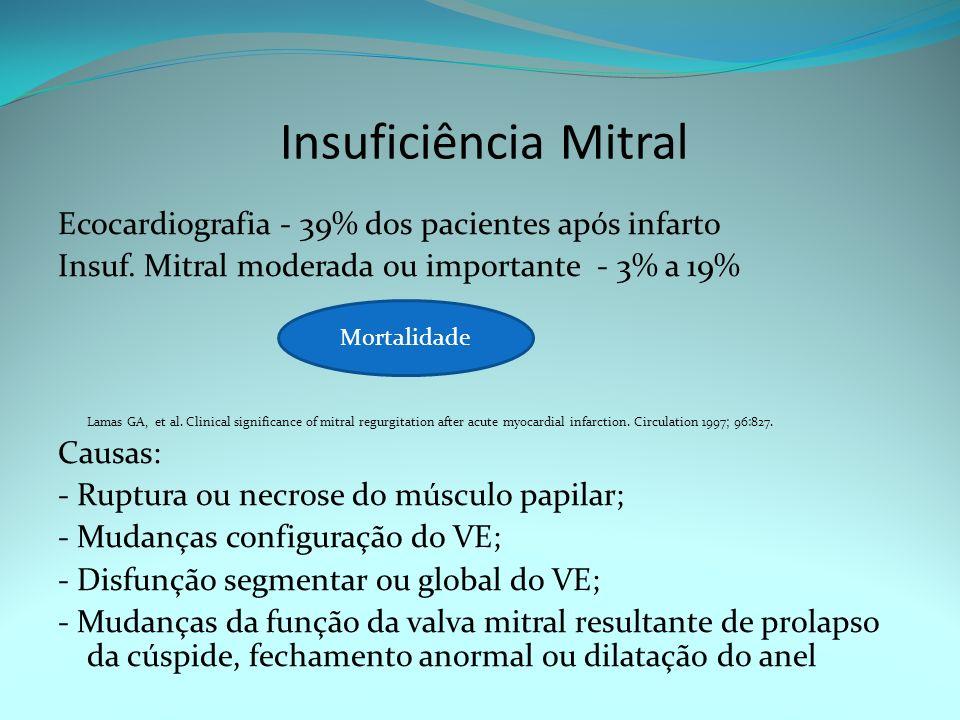 Insuficiência Mitral Ecocardiografia - 39% dos pacientes após infarto