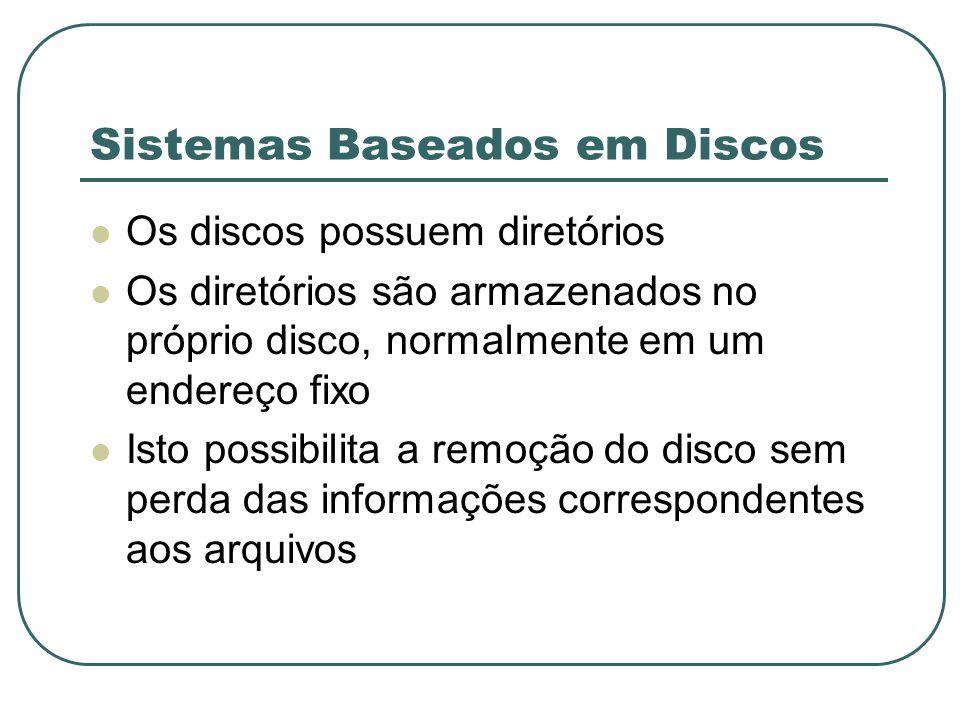Sistemas Baseados em Discos