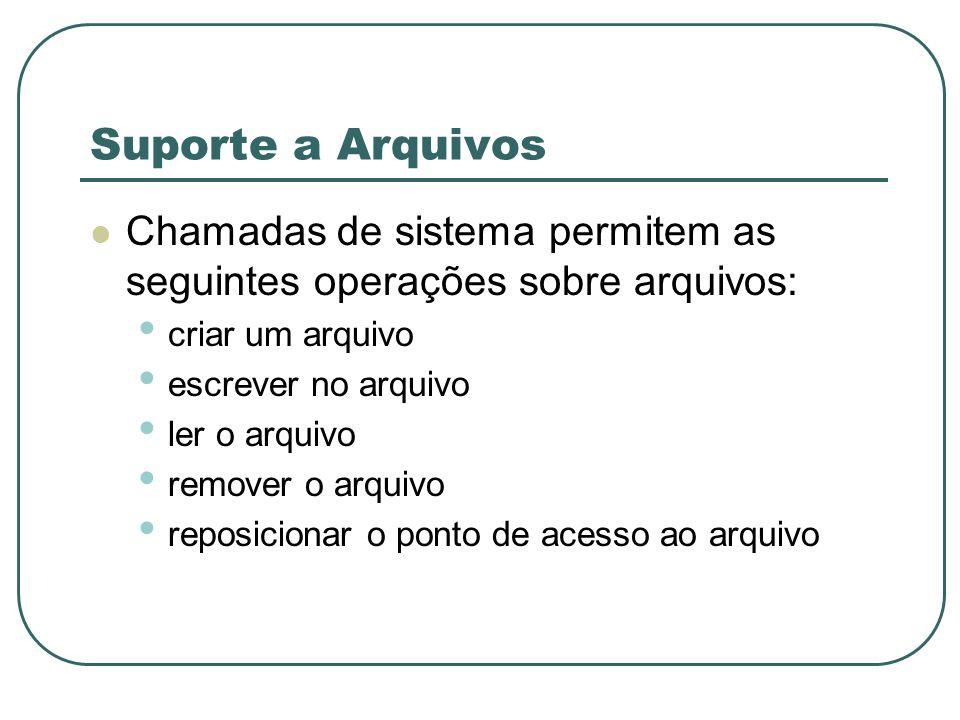 Suporte a ArquivosChamadas de sistema permitem as seguintes operações sobre arquivos: criar um arquivo.
