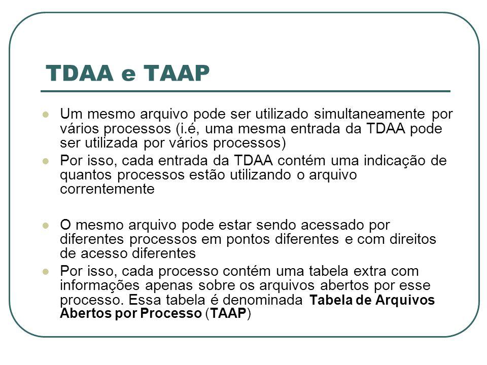 TDAA e TAAP