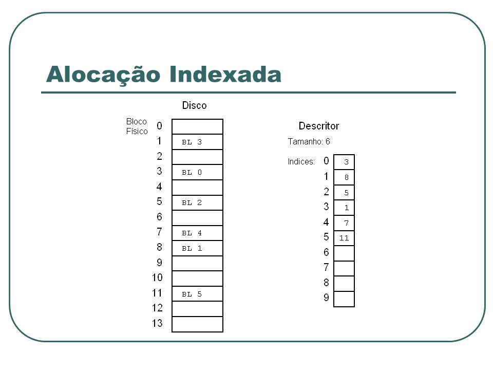 Alocação Indexada