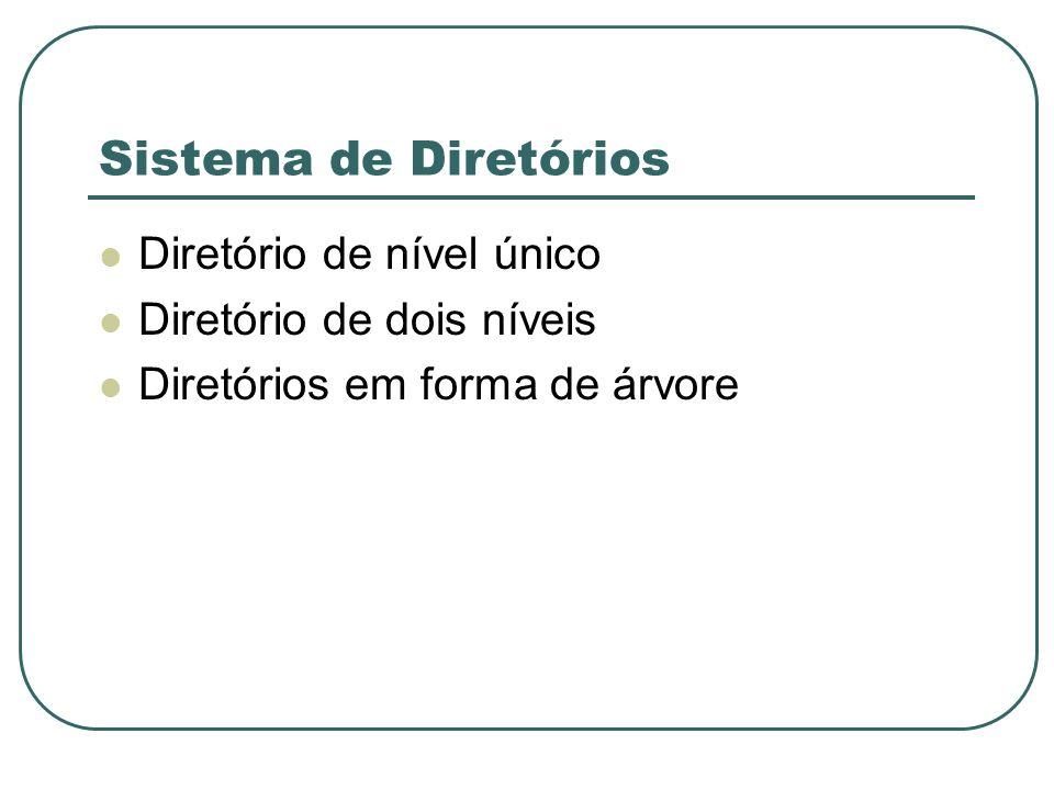 Sistema de Diretórios Diretório de nível único