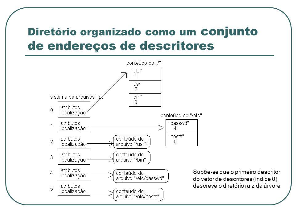 Diretório organizado como um conjunto de endereços de descritores