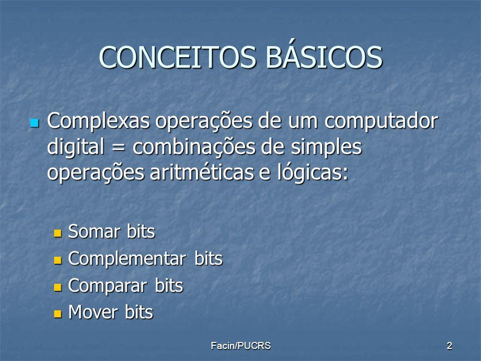 CONCEITOS BÁSICOS Complexas operações de um computador digital = combinações de simples operações aritméticas e lógicas: